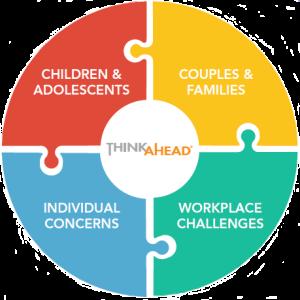 THINKAHEAD3